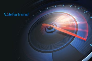 Infortrend GSc Hybrid Cloud Storage Appliance is a Must-Have for Every Enterprise