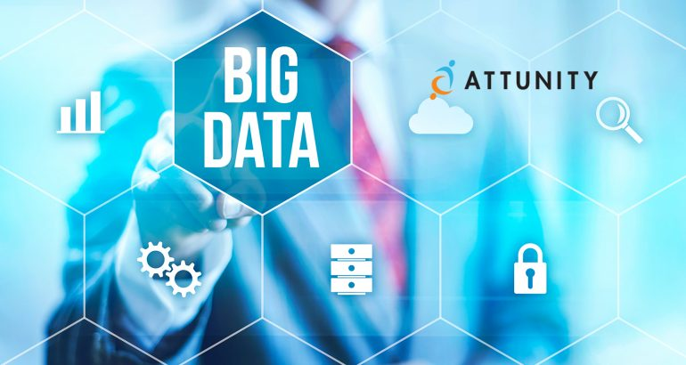 Attunity Wins Expansion Deal for $1 Million With Fortune 100 Manufacturing Company to Continue Scaling its Corporate Data Lake