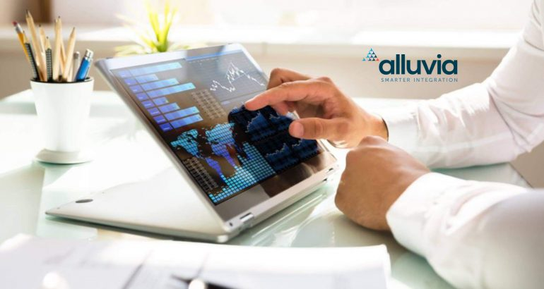 Automated SAP Business One and Zoho Integration from Alluvia