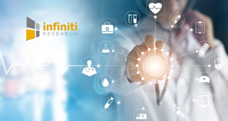 A Look at the Latest Healthcare Industry Trends | Infiniti Research