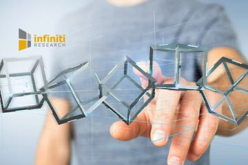 Four Reasons Why Blockchain Technology is a Boon for the Insurance Industry | Infiniti Research