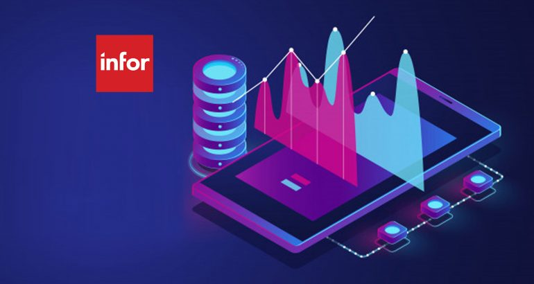 Infor Announces $1.5 Billion Investment Ahead of Potential IPO