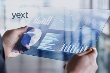 Yext Study: Only Eight Percent of Marketers Believe Their Organization's Brand Management Strategy Is Completely Effective