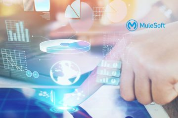 MuleSoft Named a Leader by Gartner