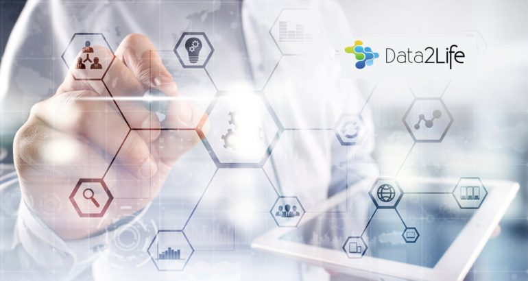 Data2Life's AI Powered RWE Platform Supports the CannaPharma Industry's Next Big Leap