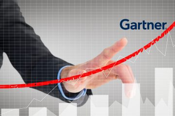 Gartner Highlights Key Considerations for Future-Proof Financial Applications