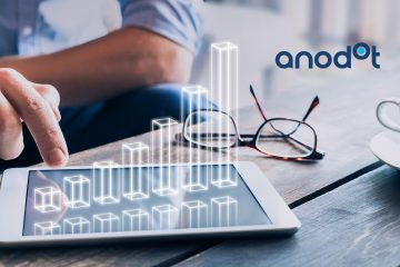 MegaFon Chooses Anodot's Autonomous Analytics to Predict Potential Failures in the Provision of Services to Company Subscribers, Ensuring Customer Excellence