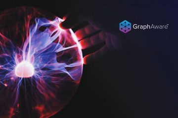 GraphAware Announces Hume Platform R&D Center