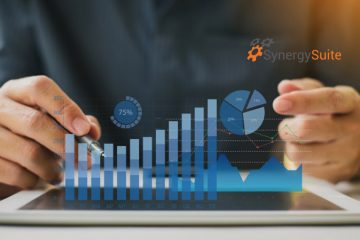 SynergySuite Closes $6 Million Series a Led by First Analysis