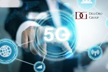 Surging 5G Deployments in Asia Pacific Fueled the Worldwide RAN Market According to Dell'Oro Group