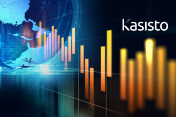 Kasisto Announces $15 Million Round Led by Rho Capital Partners