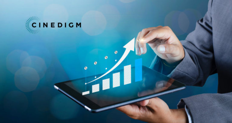 Cinedigm Announces Key Ad-Supported Growth Milestones