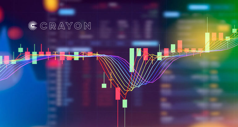 Crayon Named a Leader in Market and Competitive Intelligence Report by Independent Research Firm