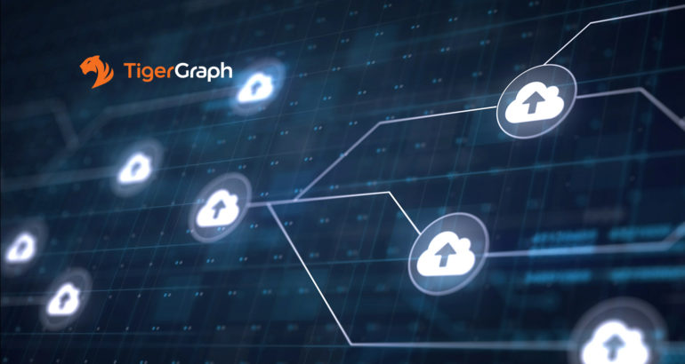 Introducing The Latest Release Of TigerGraph: Fastest Performance For Graph Analytics