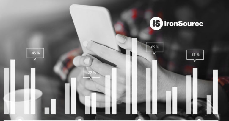 IronSource Launches Cross-Promotion Solution for Mobile Ads