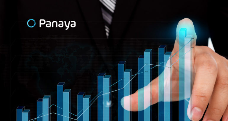 Panaya Announces Its Change Acceleration and Testing Platform ForeSight Is Now Available on the Salesforce Appexchange