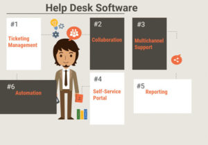 The Importance of Efficient Help Desk Software