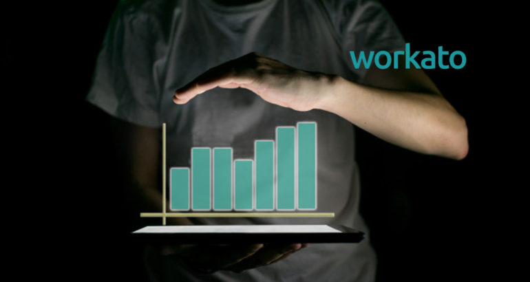 Workato Secures $70M in Series C Funding to Further Accelerate its Leadership in Enterprise Automation