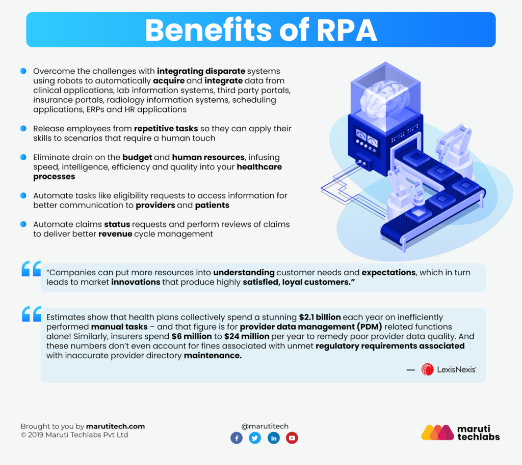 RPA in Healthcare - Guest Post