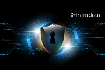Telenet Selects Infradata and BroadForward to Enable Converged Signaling Firewall Solution
