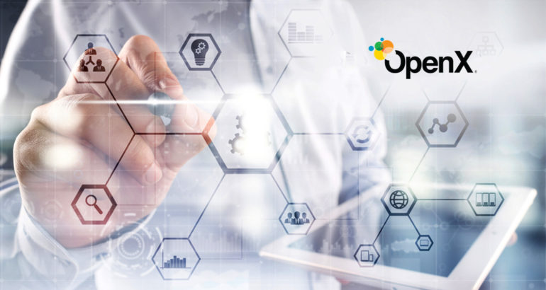 OpenX Granted Patent For Scoring Impressions and Users in Programmatic Advertising