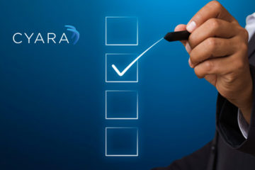 Independent Research Firm Shows Cyara CX Assurance Platform Delivers 283 Percent ROI Within Three Years