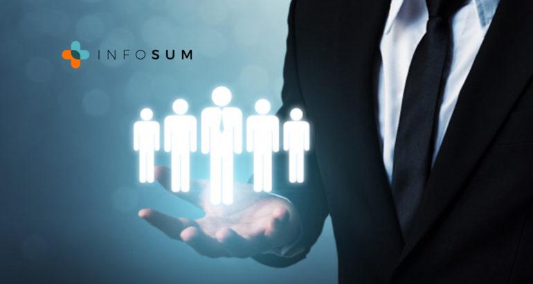 Infosum Announces Partnership With Global Identity and Data Platform, Zeotap