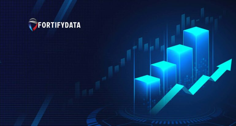 FortifyData Offering Businesses Free Usage of Cyber-Risk Management Platformelocation and European Expansion to Accommodate Accelerated Growth
