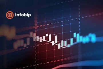 Infobip Deploys SMS Firewall With Monetization Consultancy Services for Indosat Ooredoo in Indonesia