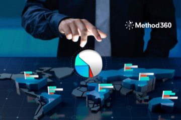 Method360 Launches the Data Management Accelerator