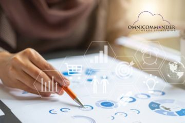 OMNICOMMANDER Unveils New Website Showcasing Client Success Stories and a Year Long Focus on Brand Building
