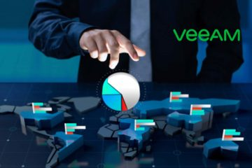 Veeam Releases Next Generation of Data Backup with Highly Anticipated NEW Veeam Availability Suite V10