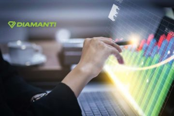 Diamanti Names Jony Hartono Chief Financial Officer and Jenny Fong Vice President of Marketing