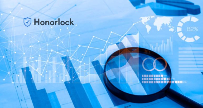Honorlock Raises $11.5m and Adds to Board of Directors