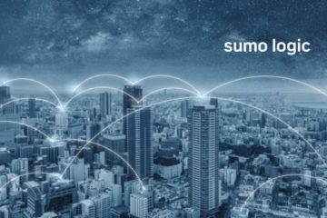 HackerOne Uses Sumo Logic to Help Protect Organizations from Today's Modern Threats