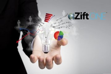 Zift Solutions Named a Leader in Through Channel Marketing Automation