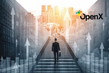 OpenX Reports Growth and New Milestones Across Demand-Side Business