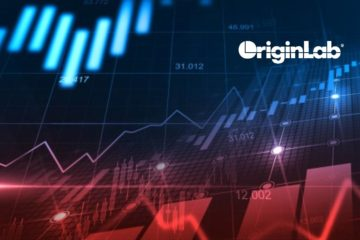 OriginLab Releases New Data Analysis and Graphing Software, Origin 2020b